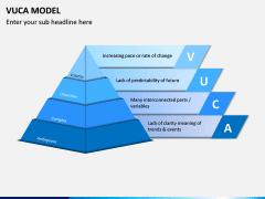 VUCA Model PPT Slide 2