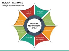 Incident Response PPT Cover Slide 25
