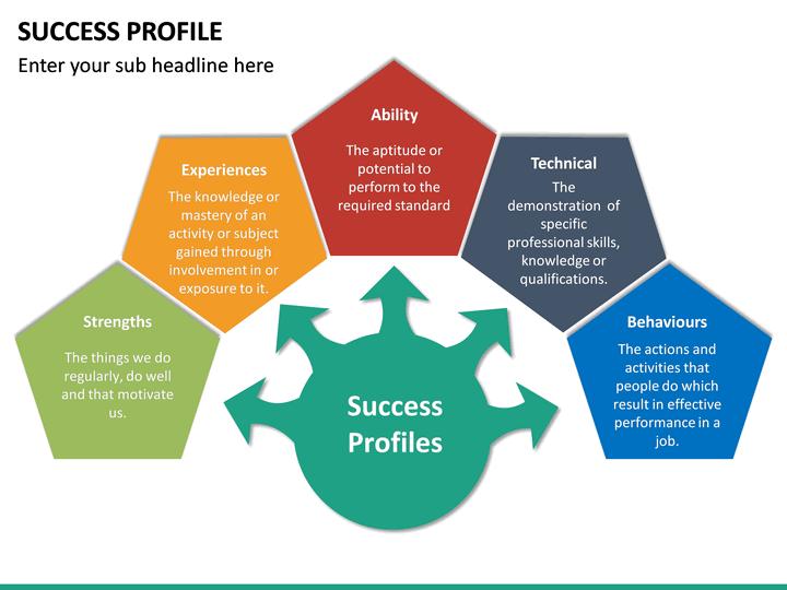 Success Profile Powerpoint Template