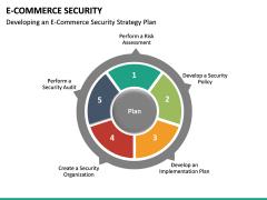 E-commerce Security PPT Slide 13