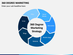 360 Degree Marketing PPT Slide 5