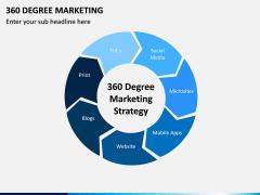 360 Degree Marketing PPT Slide 5