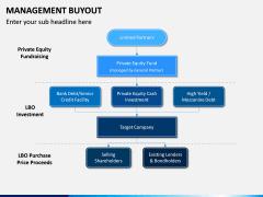 Management Buyout PPT Slide 9