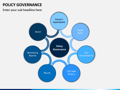 Policy Governance PPT Slide 3