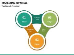 Marketing Flywheel PPT Slide 23