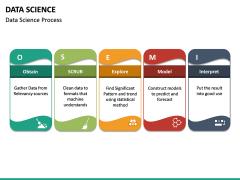 Data Science PPT Slide 22