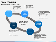 Team Coaching PPT slide 12