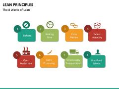 Lean Principles PPT slide 24