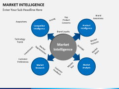 Market intelligence PPT slide 3