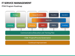 IT Service Management PPT slide 17