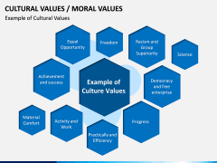 Cultural Values PPT Slide 4