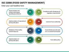 ISO 22000 PPT Slide 26