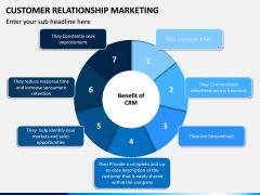 Customer Relationship Marketing PPT Slide 11