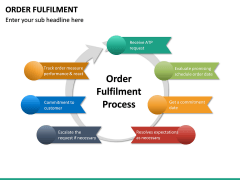 Order Fulfilment PPT Slide 14