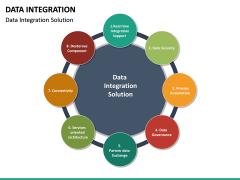 Data Integration PPT slide 28