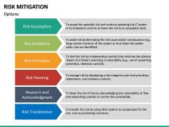 Risk Mitigation PPT Slide 31