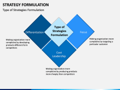 Strategy Formulation PPT slide 2