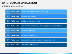 Water Demand Management PPT Slide 5