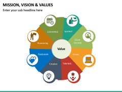 Mission, Vision and Values PPT Slide 27