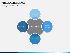 Personal Resilience PPT Slide 16