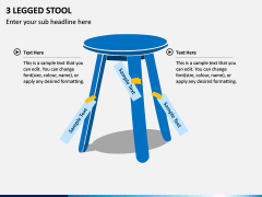 3 Legged Stool PPT Slide 2