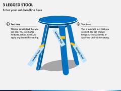 3 Legged Stool PPT Slide 2