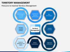 Territory Management PPT Slide 7