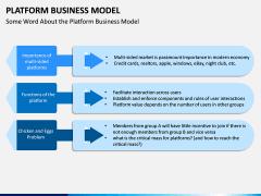 Platform Business Model PPT Slide 12