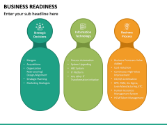 Business Readiness PPT Slide 17