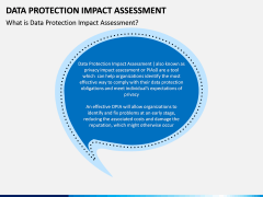 Data Protection Impact Assessment (DPIA) PPT Slide 2