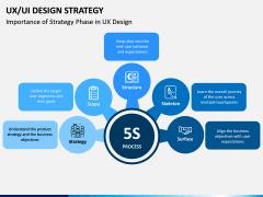 UX/UI Design Strategy PPT Slide 11