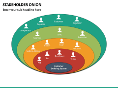 Stakeholder Onion PPT Slide 12