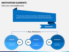 Motivation Elements PPT Slide 1