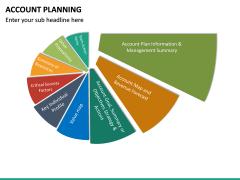 Account Planning PPT Slide 11