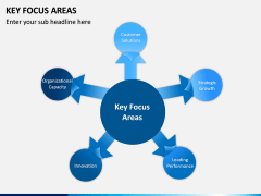 Key Focus Areas PPT Slide 3