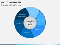 End to End Process PPT Slide 7