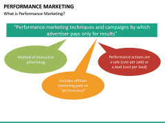Performance Marketing PPT slide 18