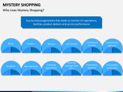 Mystery Shopping PPT Slide 4