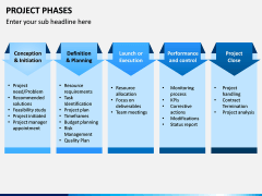 Project Phases PPT Slide 1
