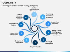 Food Safety PPT Slide 7
