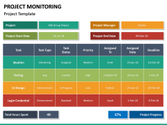 Project Monitoring PPT Slide 22