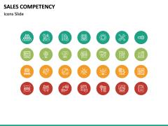 Sales Competency PPT Slide 24