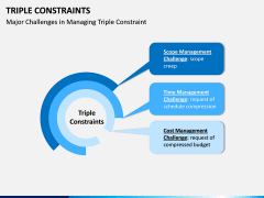 Triple Constraints PPT Slide 3