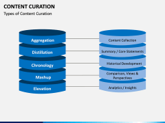 Content Curation PPT Slide 13