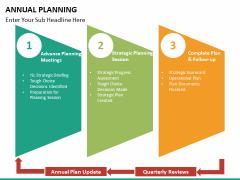 Annual planning PPT slide 27