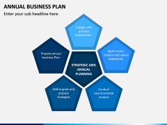 Annual Business Plan PPT Slide 12