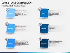 Competency Development PPT slide 14