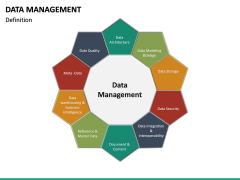 Data Management PPT slide 21