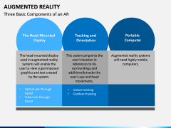 Augmented Reality PPT Slide 7