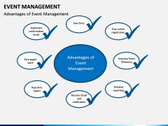 Event Management PPT Slide 15